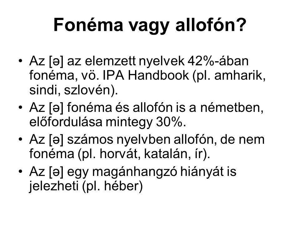 Fonéma vagy allofón Az [ə] az elemzett nyelvek 42%-ában fonéma, vö. IPA Handbook (pl. amharik, sindi, szlovén).